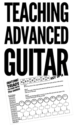 basic music theory for guitar
