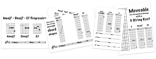 guitar teachers advanced backing tracks