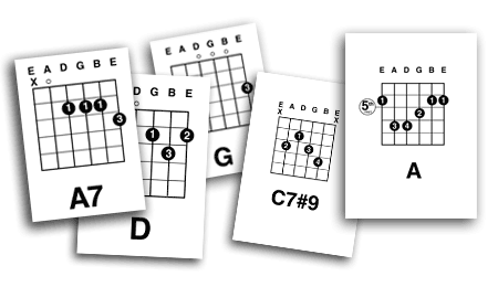 guitar lesson chord sheets
