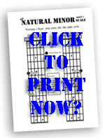 download the C Major Scale Handout