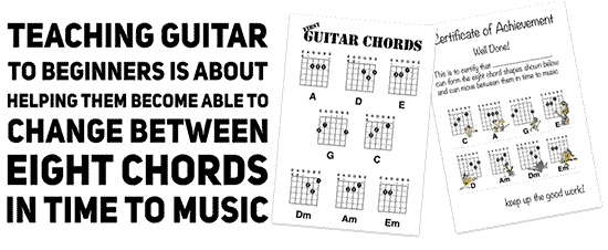 easy guitar backing tracks the eight best first chords