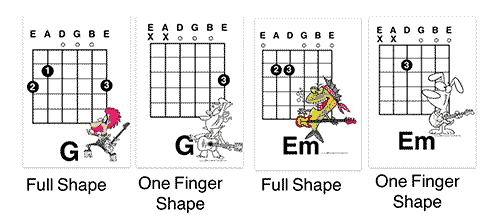 How to teach a kids first guitar lesson using G and Em chords