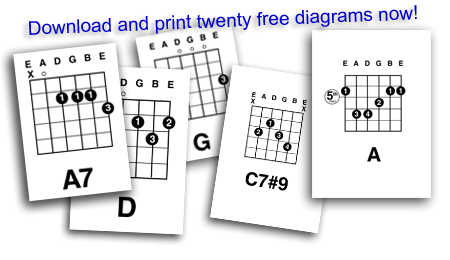 Guitar guitar tablature diagram : guitar chord diagrams