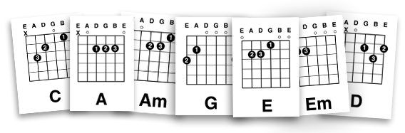 childrens guitar chords