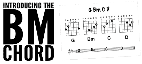 guitar backing track introducing a Bm chord