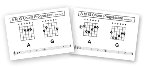 guitar chords AMajor  to G major