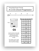 Guitar Power Chords three Note Shape