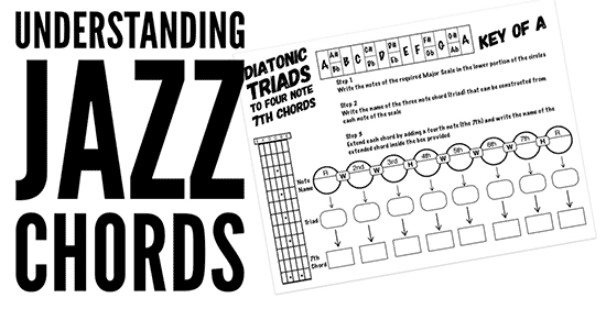 How to understand jazz guitar chords