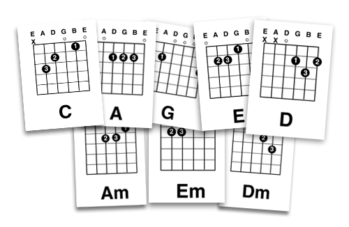 Guitar Pedagogy In The Real World