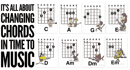 How To Teach Kids to Play the best Guitar Chords