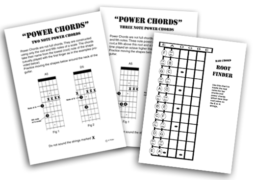 guitar power chords diagrams