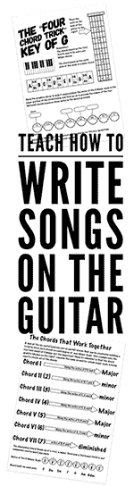 how to write songs with a guitar