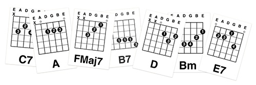 How To Teach Kids to play Guitar Chords
